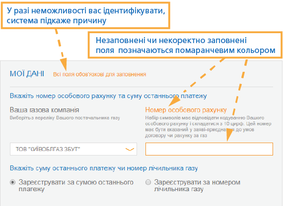 Как зарегистрироваться / 104.ua